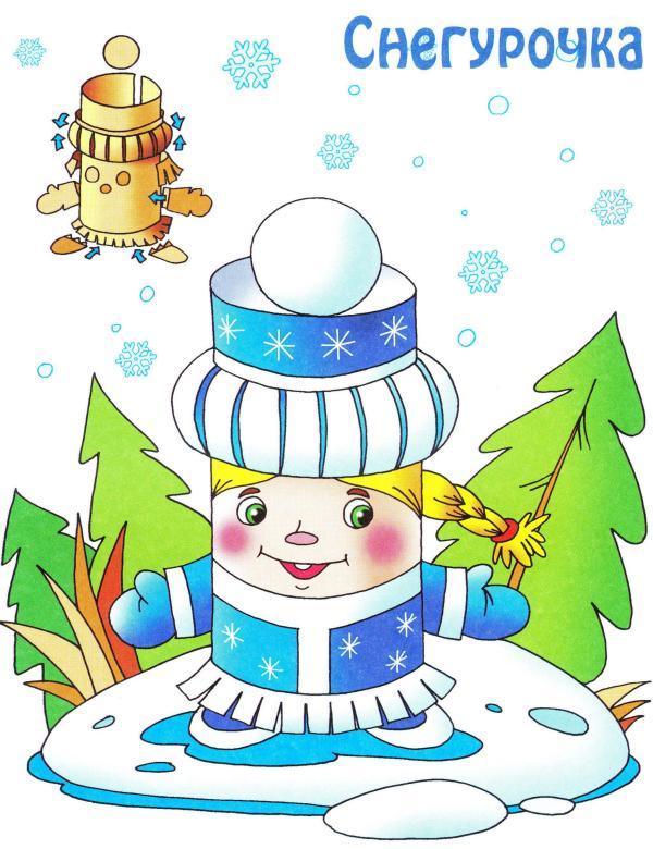 Новогодняя поделка Снегурочка