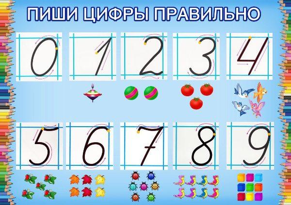 Плакат как правильно писать цифры