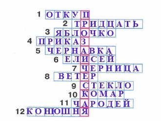 ГДЗ Литературное чтение учебник Климанова, Горецкий, Голованова 4 класс 1 часть