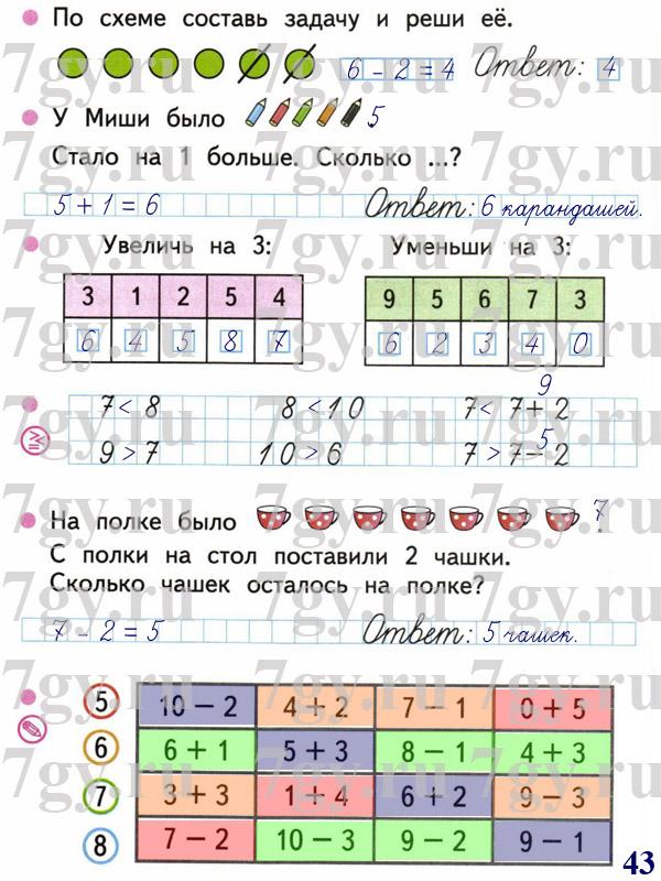 Школа 43 1 класс готовые домашние задание по математике