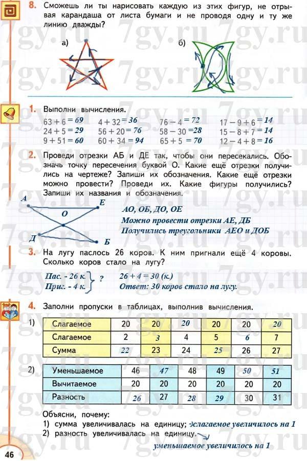 решебник по математике 2 класс с ответами перспектива