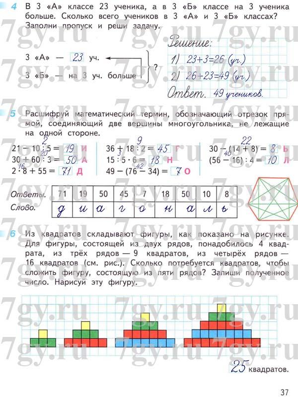 Математика 3 класс рабочая тетрадь дорофеев