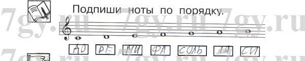 Рещебник по музыке 1 класс е.д.критская