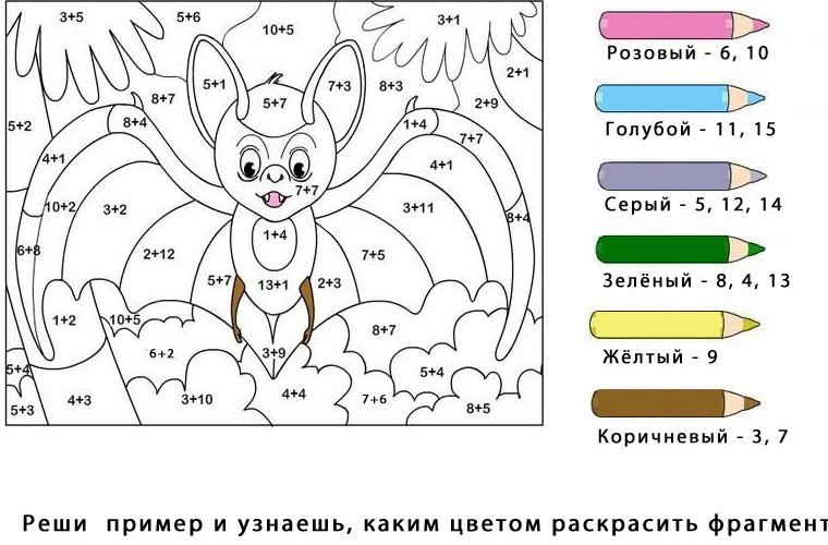 Раскраска примеры на сложение в пределах 10