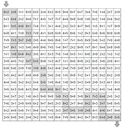 Тренажеры по математике 1 класс