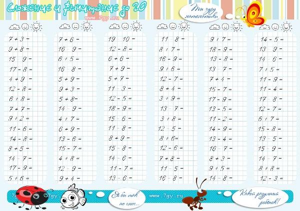 Тренажеры по математике 1 класс. Примеры на сложение и вычитание