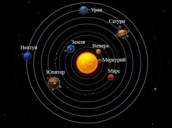 фотографии планет солнечной системы.