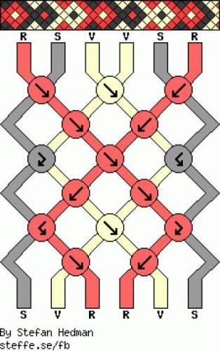 фенечки из бисера схемы плетения - Бисер.