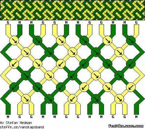 Пошаговая инструкция плетения.  Узбекские косички фото: как плести косички маленьким девочкам, косички в тайланде.