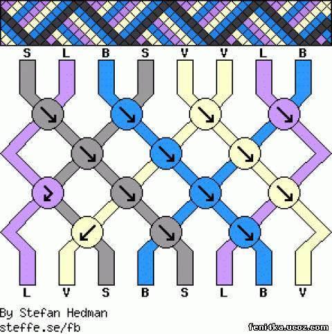 Ну и перейдём к схемам.  Схемы(из мулине).  Схема фенечки с красными крестиками на чёрном фоне.