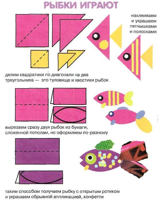 Аппликация рыбы