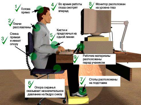 Как сделать памятку на рабочем столе - Усадьба