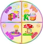 Время суток (картинки для детей)