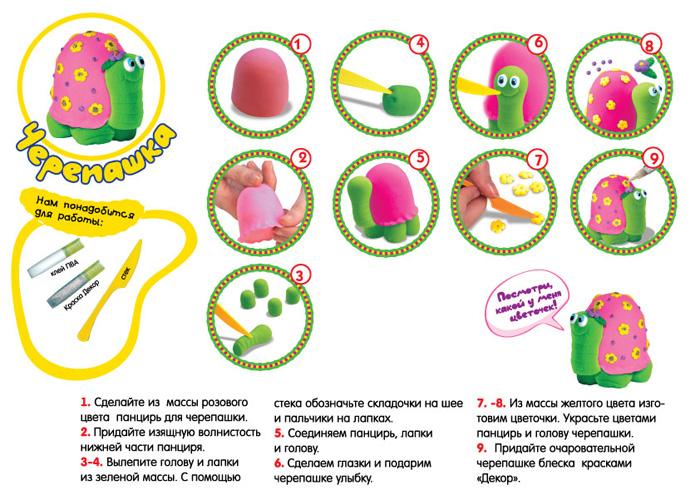 Пошаговая схема лепки: