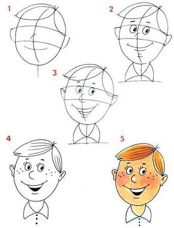 Как нарисовать лицо человека.