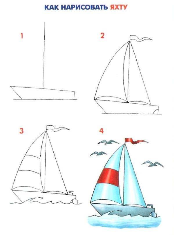 как нарисовать лодку с парусом карандашом