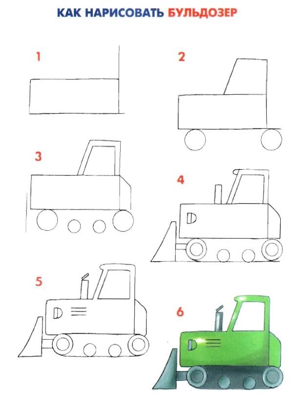 Как рисовать поэтапно транспорты